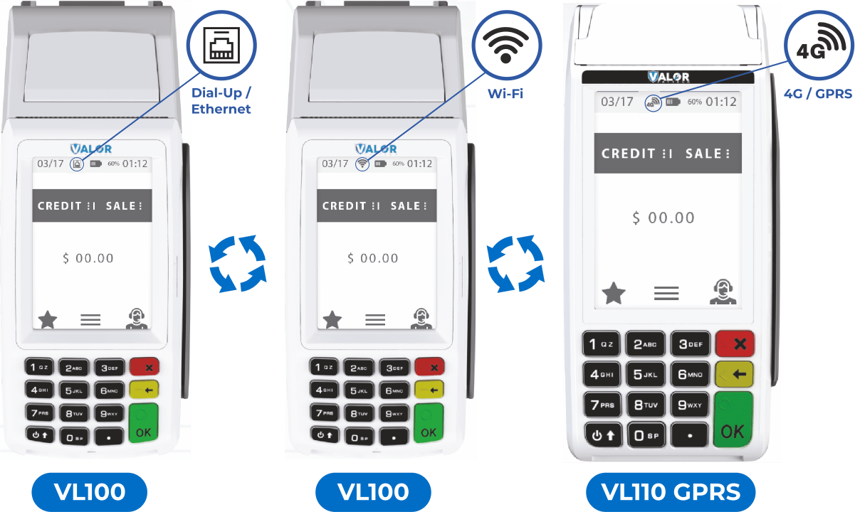 Auto-Connection-Failback-Procedure-Valor_PayTech